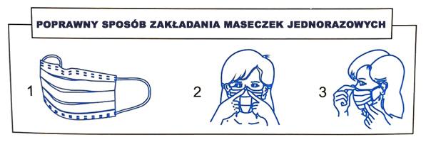 instrukcja zakładania maseczek